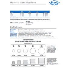 Download the Vi-Cas Material Specifications Document